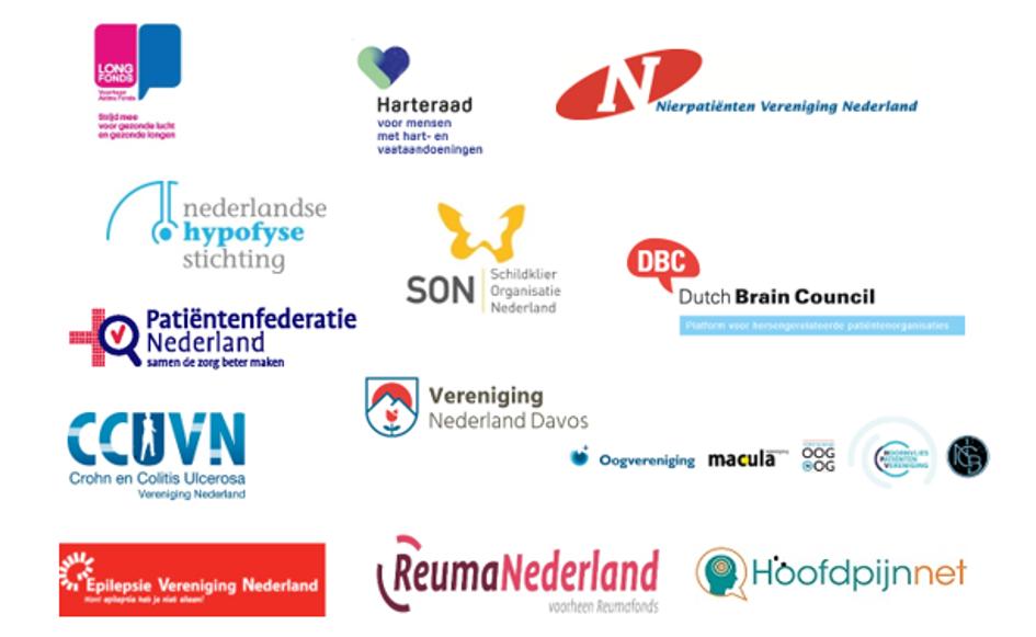 overzicht 14 deelnemende patientenorganisaties
